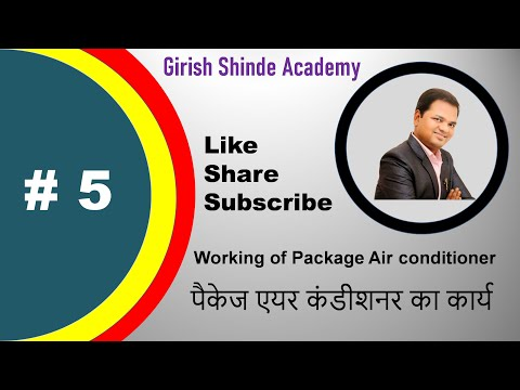 How To Package Air Conditioning Maintenance Doovi