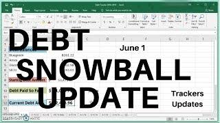 Debt Snowball Update | $22,448.96 | Debt Free Journey | Debt Snowball