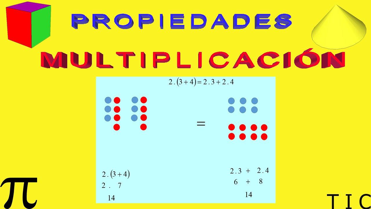 Propiedades De La Multiplicaci N Interpretaci N Youtube