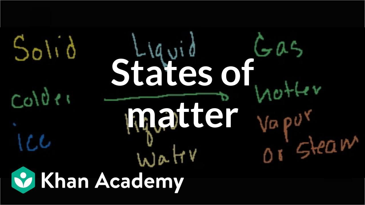 hight resolution of States of matter (video)   Khan Academy