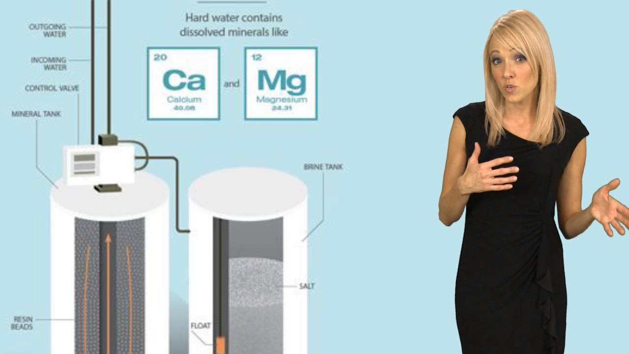 hight resolution of how water softeners work youtube rh youtube com how do water softeners work diagram diagram how works water filter