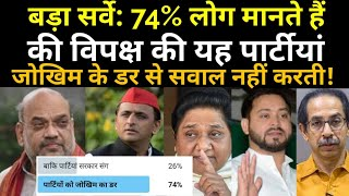 Twitter Poll on opposition Party| BJP| Congress Rahul Gandhi| ABP News poll| Trending News