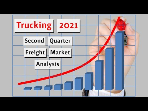 Trucking 2021 Freight Market Analysis (Van👍 Refrigerated👍 Flatbed👍) + Top Paying Loads in Trucking