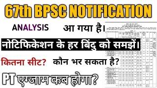 67th BPSC नोटिफिकेशन आ गया - NOTIFICATION के हर बिंदु का ANALYSIS,SEAT,आयु सीमा, फीस, PRE एग्जाम कब?