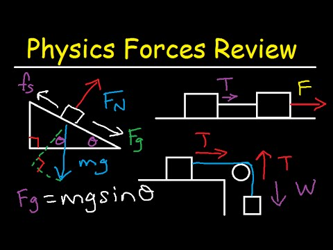 Static  Kinetic Friction, Tension, Normal Force, Inclined Plane