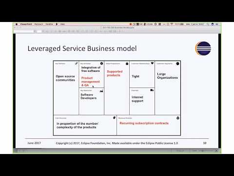 Open source Business Models overview
