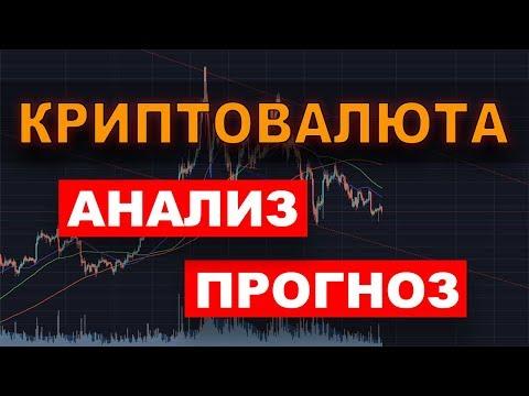 КРИПТОВАЛЮТА ПРОГНОЗ И АНАЛИЗ БИТКОИНА ИЮЛЬ 2019!