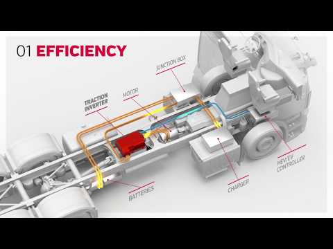 Curtiss Wright Industrial Group   WTI Inverter Introduction