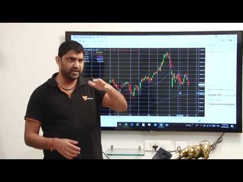 Hindi: Technical Analysis with Fyers (Moving Averages Crossovers and Fibonacci Series)
