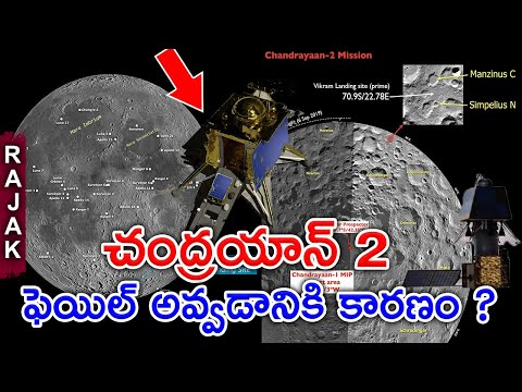 What Happened In Chandrayaan 2 Detailed Explanation