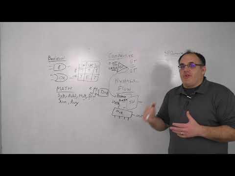 BAMTV 002: How to program a building automation system Part 2