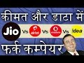 Jio Compare Data Plan With Airtel, Vodafone And Idea! Best 4G Plan Compa...