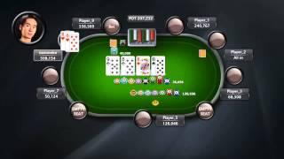 Gra w pokera | Ciężka sytuacja w pokerowym rozdaniu | Poker Bites