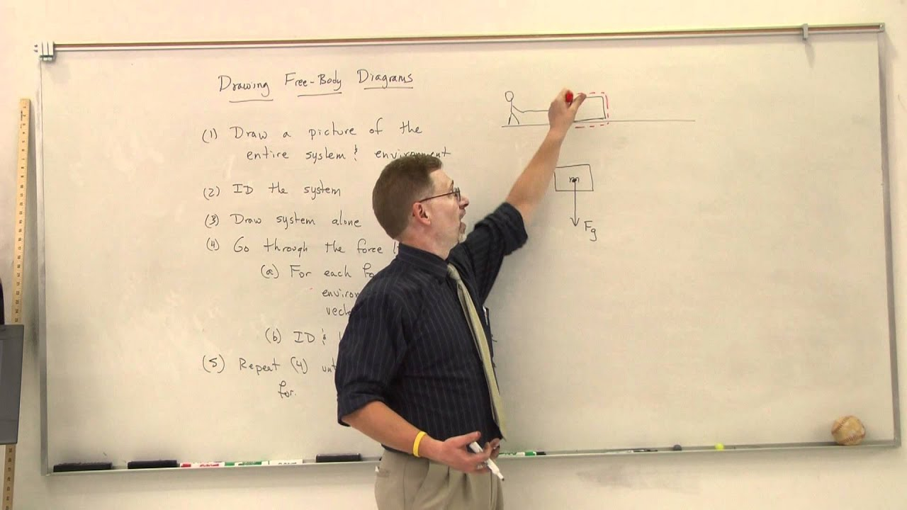 Drawing A Free Body Diagram Youtube Diagrams