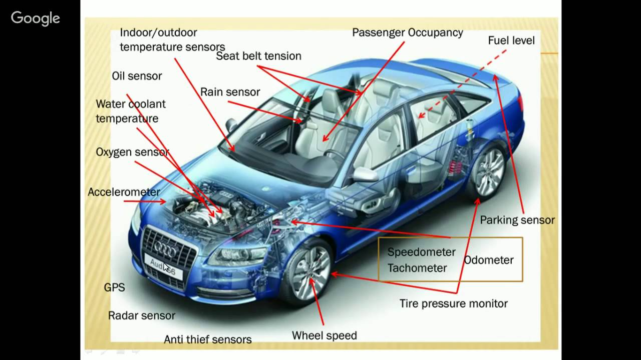 Automobile Engineering For Recent Trends In Automobile Engineering Day 4 3rd March 2016 Nitttrchd