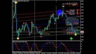 day trading for dummies.how to trade stocks.learn how to day trade.how to day trade.stock trading