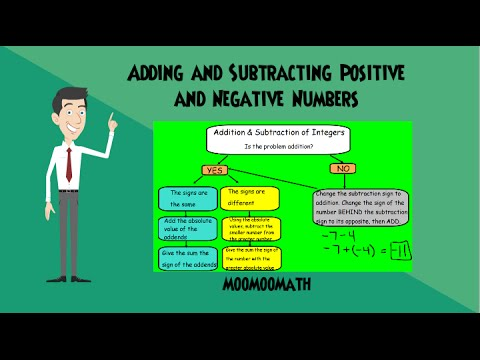also adding and subtracting integers th grade math youtube rh