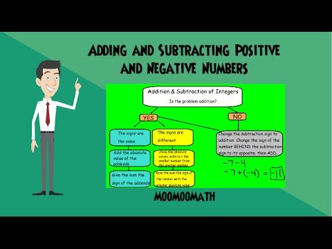 integer math worksheets
