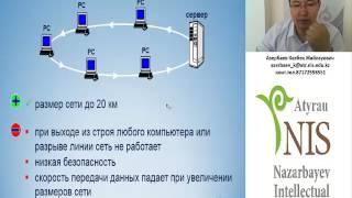 Азербаев Казбек Жайлауович Видео онлайн урока