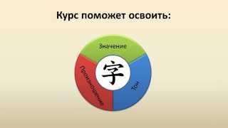 Мнемонический курс китайского языка. Урок 1(Благодаря этому курсу Вы без труда сможете запомнить значение, произношение и тон иероглифов с помощью..., 2015-11-21T16:58:28.000Z)