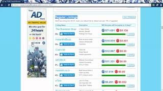 Best Websites You can make money by Investing
