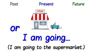 ♫ Past, Present, and Future Tense (ESL) Song For Kids ♫