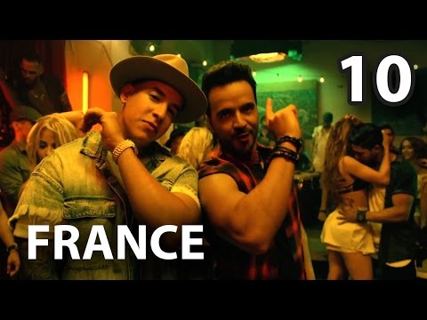 FRANCE Top 10 Songs - 8th April  2017