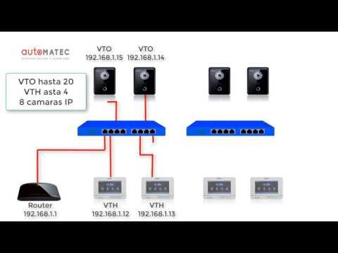 Configuración video porteros dahua 2017