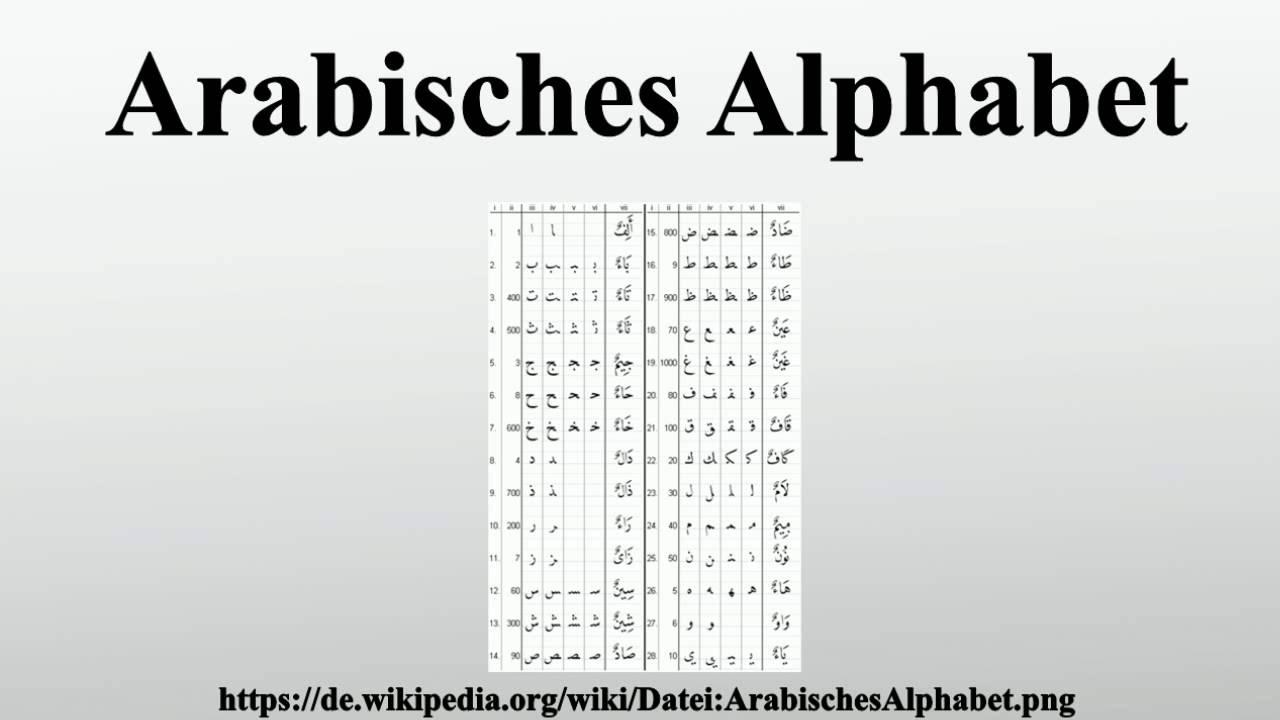Arabisches Alphabet - YouTube