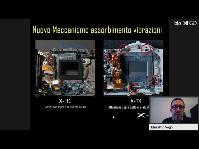 Massimo Vaghi - Fujifilm Xt4