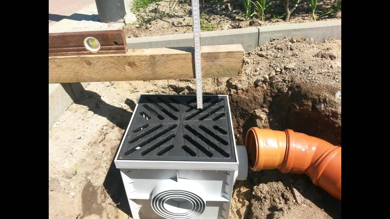 Entwässerungsrinne Einbauen Das Macht Spaß Und Spart Geld