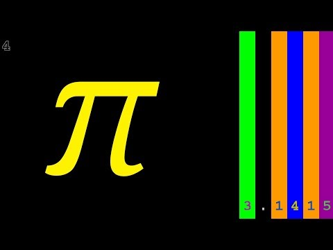 100,000 Digits of PI with Colors