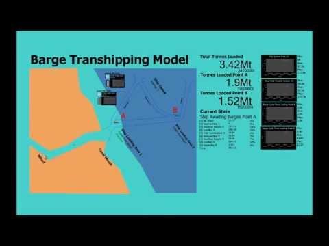 Transshipping Simulation Model