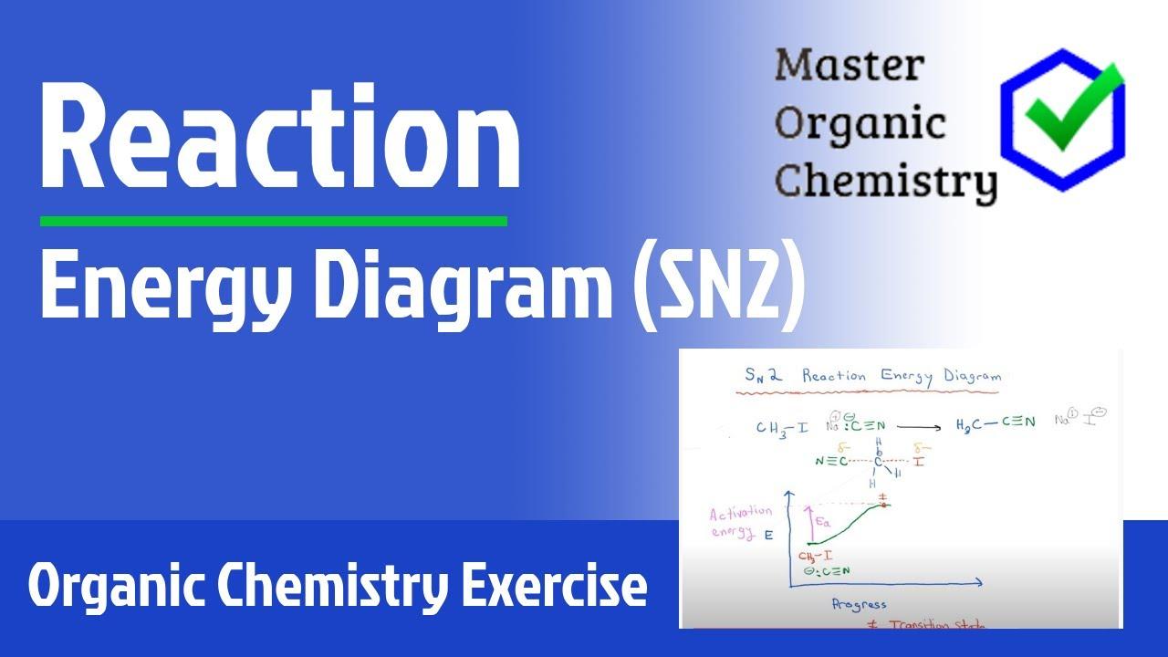 reaction energy diagram sn2  [ 1280 x 720 Pixel ]