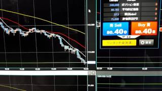 FX 少額の証拠金での利益追求 勝てる取引