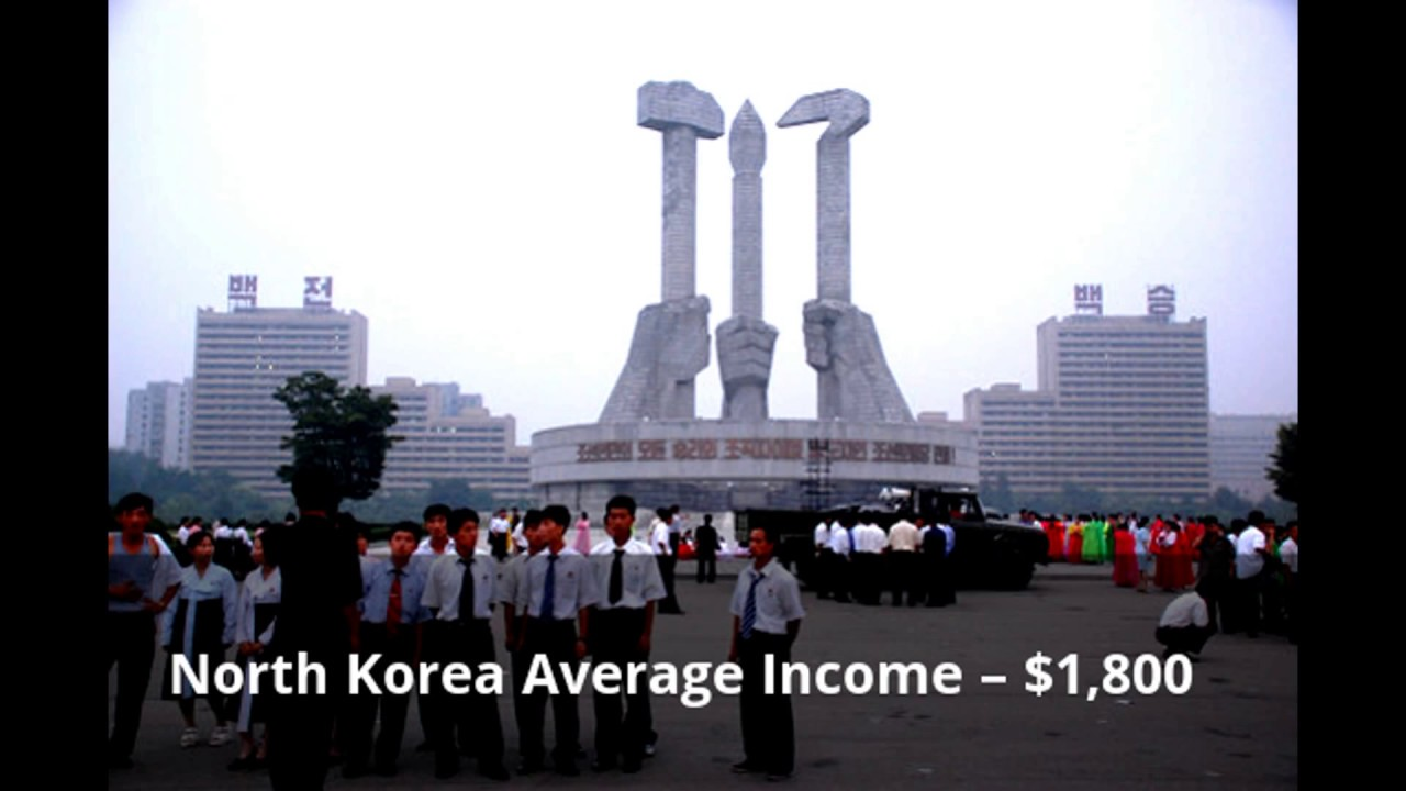 Top Poorest Countries In Asia List YouTube - Top 20 poorest country in asia