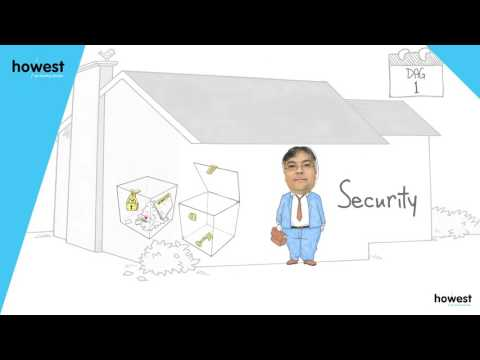 Wat is Blockchain?