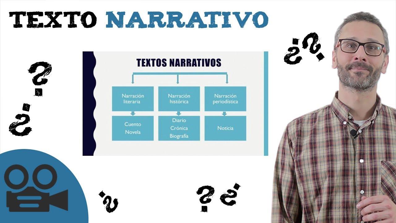 Texto Narrativo Ejemplos Y Características Ideal Para Estudiar