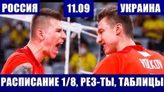 Волейбол ЧЕ 2021 Расписание 1 8 финала Результаты матчей и турнирные таблицы Россия Украина