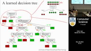 undergraduate machine learning 31: Decision trees