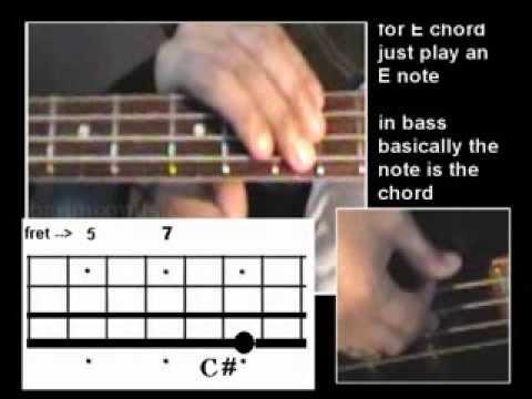 bass notes key of e     e c# a b