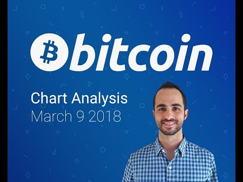 Bitcoin Chart Analysis March 9 2018 - Guppies Are Running Price