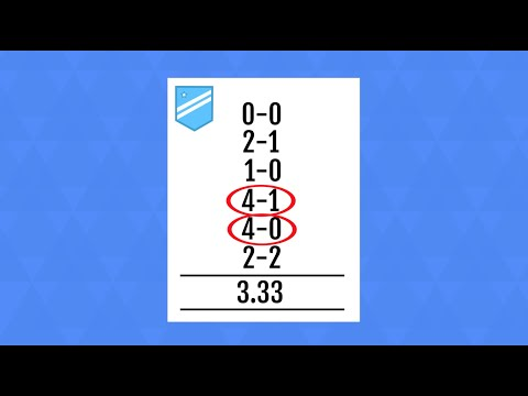 How To Bet on Goal Totals Over / Unders