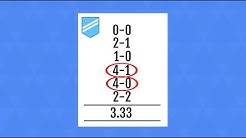 Betting strategy: How To Bet on Goal Totals Over / Unders