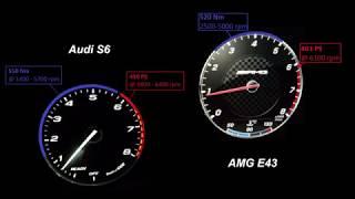 Audi S6 vs AMG E43
