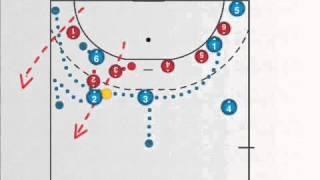ハンドボール 6:0に対する攻め方