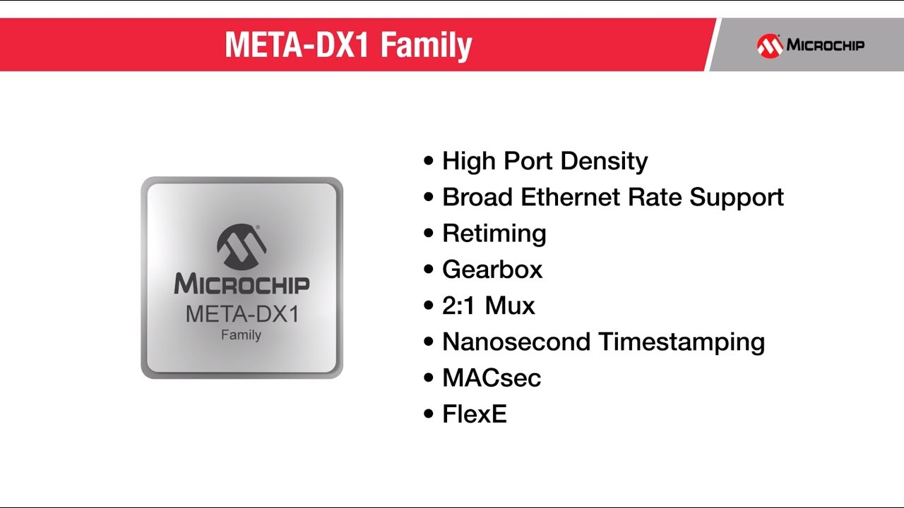 META-DX1: Terabit-Scale Ethernet PHY