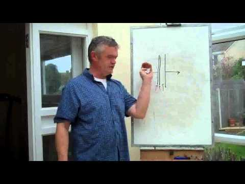 Capacitors, Supercapacitors and Batteries   A View On How They Work