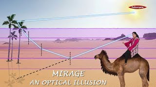 Mirage : An optical illusion | What is a Mirage and Why do we see a Mirage