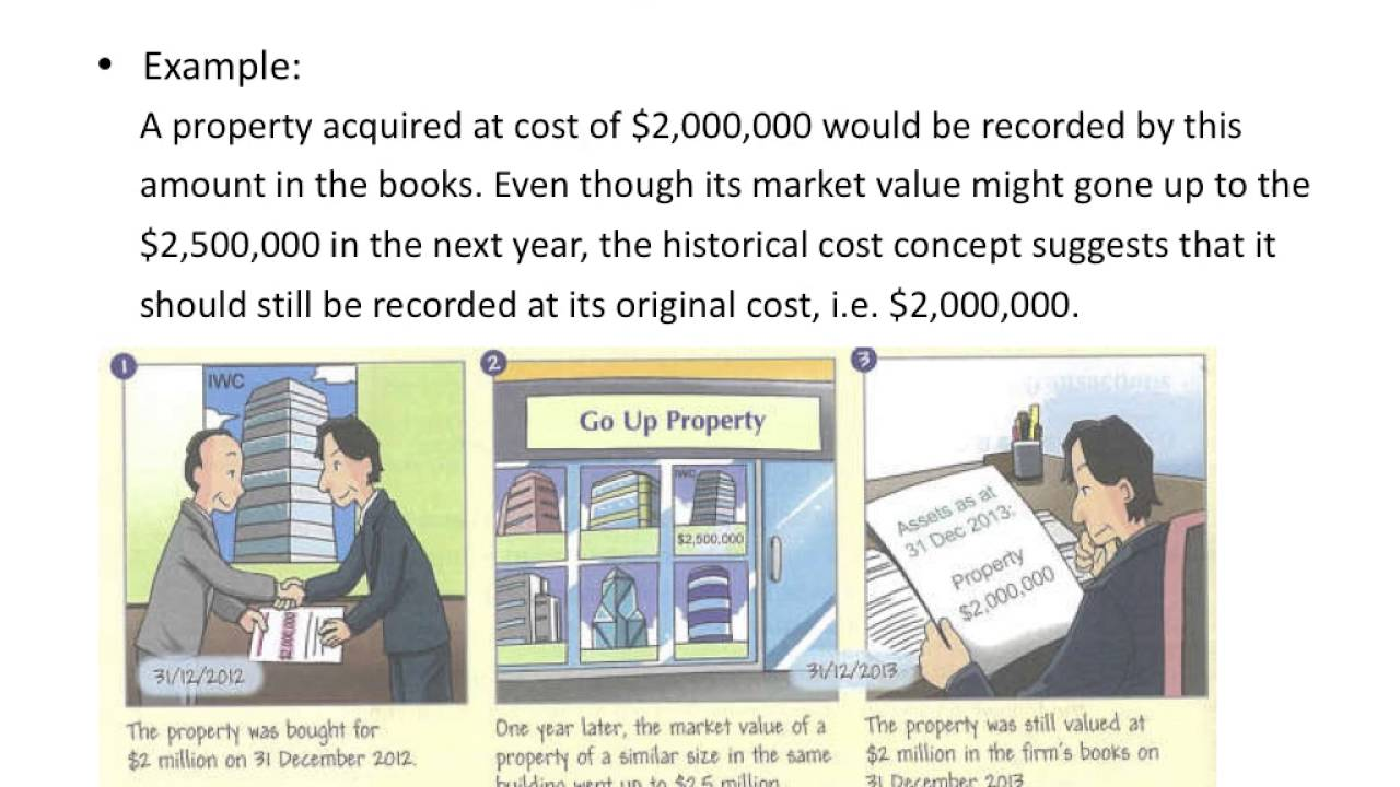 cost concepts and cost accounting Understanding cost concepts and their practical application is a fundamental  many managerial accounting textbooks introduce definitions of cost concepts.